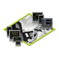 PID temperature controllers, alarm & indicator units