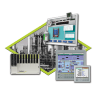 Programmable automation & control systems